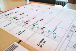 """Gemeinsames Arbeiten und Ergebnissicherung zu """"Vernetzung"""" in einer Workshop-Phase"""