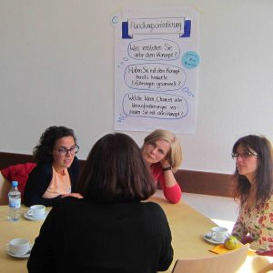 World Café mit Leitfragen zum Austausch und schriftlichem Dialog