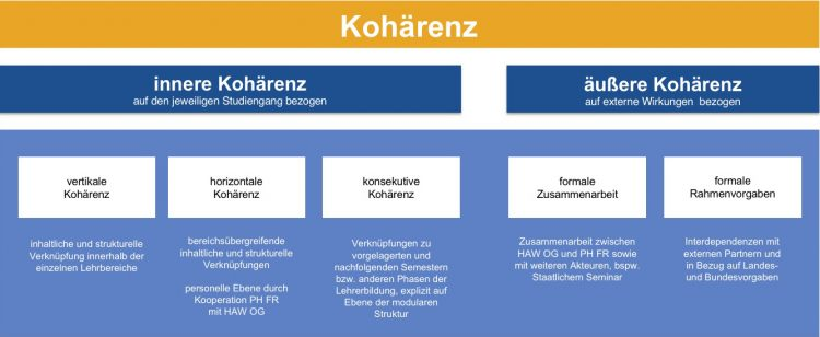 Kohärenz_Korrektur_final